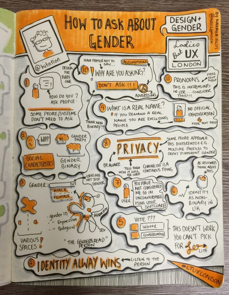 """Sketchnotes from Ladies That UX London """"Design and Gender"""" Women Are From Earth: Gender and Software Design - Dr Simone Stumpf (drawn by Makayla Lewis)"""