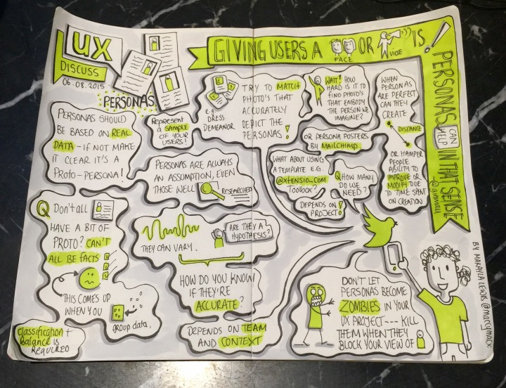 Sketchnotes from #UXDiscuss Live Twitter Discussion about UX Personas (Drawn by Makayla Lewis)