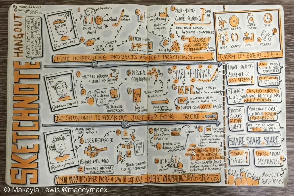 "Sketchnotes from #SketchnoteHangout ""How I got started in Visual Storytelling: Sketchnotes, Graphic Recording and everything in between"" hosted by Caroline Chapple, Verity Harrison and Makayla Lewis (Drawn by Makayla Lewis)"