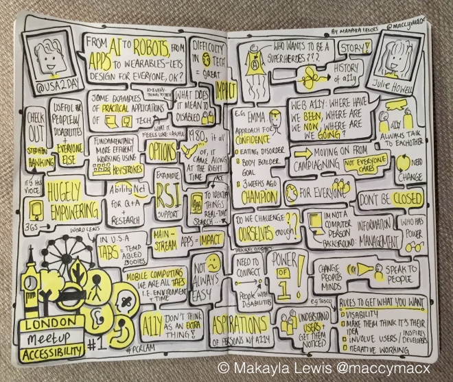 Sketchnotes from London Accessibility Meetup, October 2015 Feat. Julie Howell and Robin Christopherson (Drawn by Makayla Lewis)