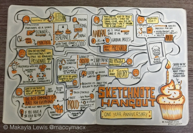 Sketchnotes from #SketchnoteHangout 1 Year Anniversary with Sketchnote Handbook and Workbook author Mike Rohde (Drawn by Makayla Lewis)