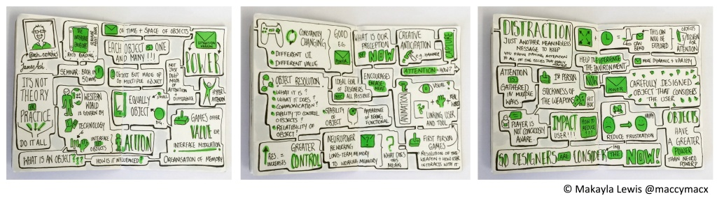 """Sketchnotes from RHUL Digital Humanities Seminar """"The interface Envelope: Power, Cognition and Gaming"""" talk by James Ash (Drawn by Makayla Lewis)"""