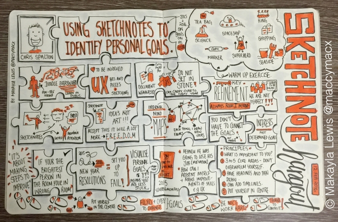 Using Sketchnotes to identify personal goals