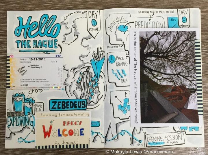 Sketchnote Travelogue: The Hague, Netherlands 10-13 November 2015