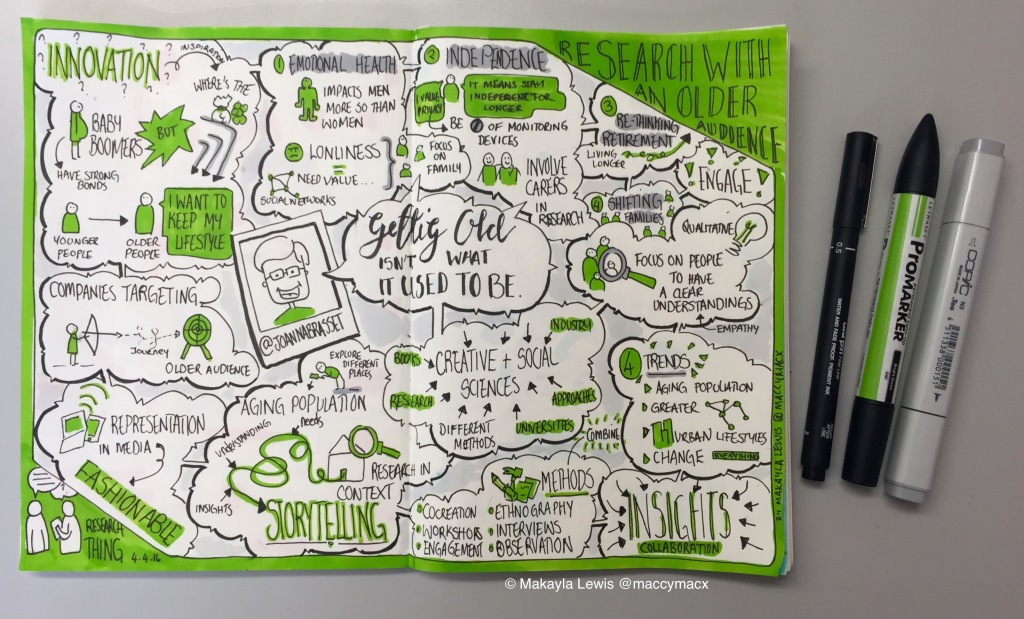 "Sketchnotes from Research Thing ""Research with an older audience"" - Getting old isn't what it used to be - Joanna Brassett from Studio INTO (drawn by Makayla Lewis)"