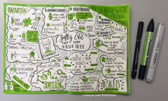 """Sketchnotes from Research Thing """"Research with an older audience"""" - Getting old isn't what it used to be - Joanna Brassett from Studio INTO (drawn by Makayla Lewis)"""