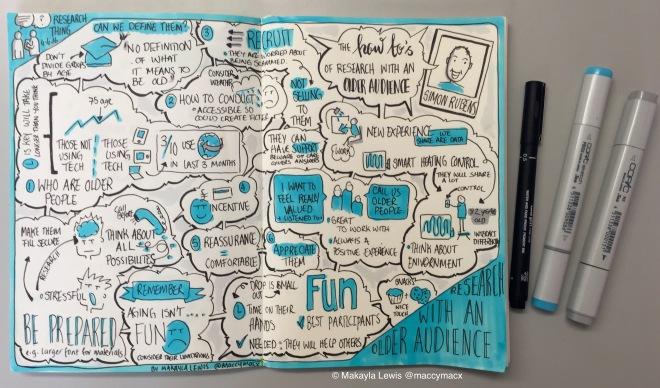 """Sketchnotes from Research Thing """"Research with an older audience"""" - The how to's of research with an older audience - Simon Rubens  from New Experience (drawn by Makayla Lewis)"""