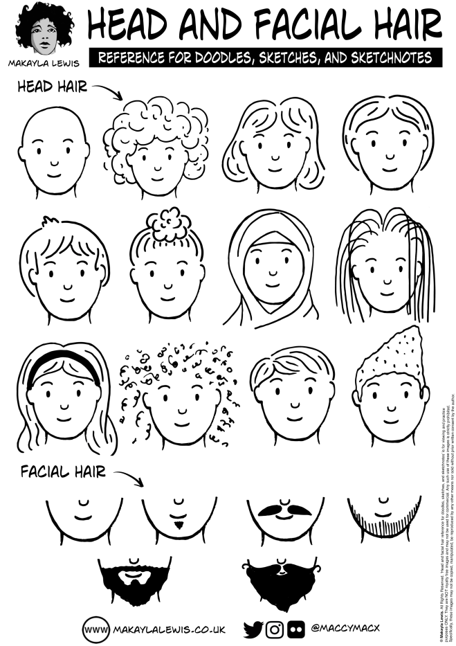 Makayla Lewis' Head and facial hair reference for doodles, sketches, and sketchnotes
