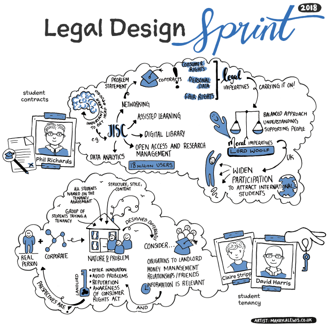 Legal Design Sprint Illustration 1 [Without Background]