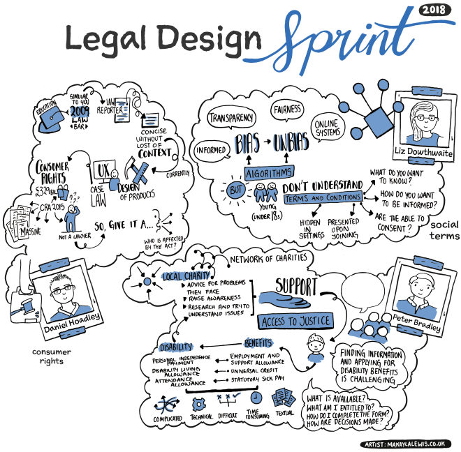Legal Design Sprint Illustration 2 [Without Background]
