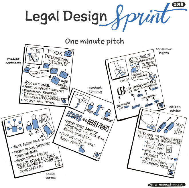 Legal Design Sprint Illustration 3 [Without Background]