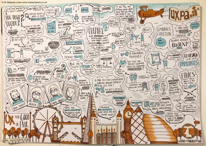 Sketchnotes from UXPA UK world usability day 'UX for good or evil'