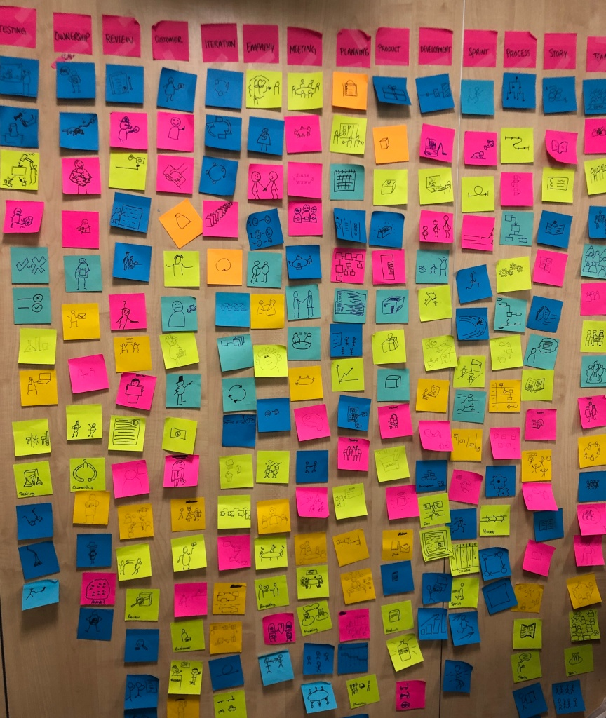 50 post it notes with icons representing agile process