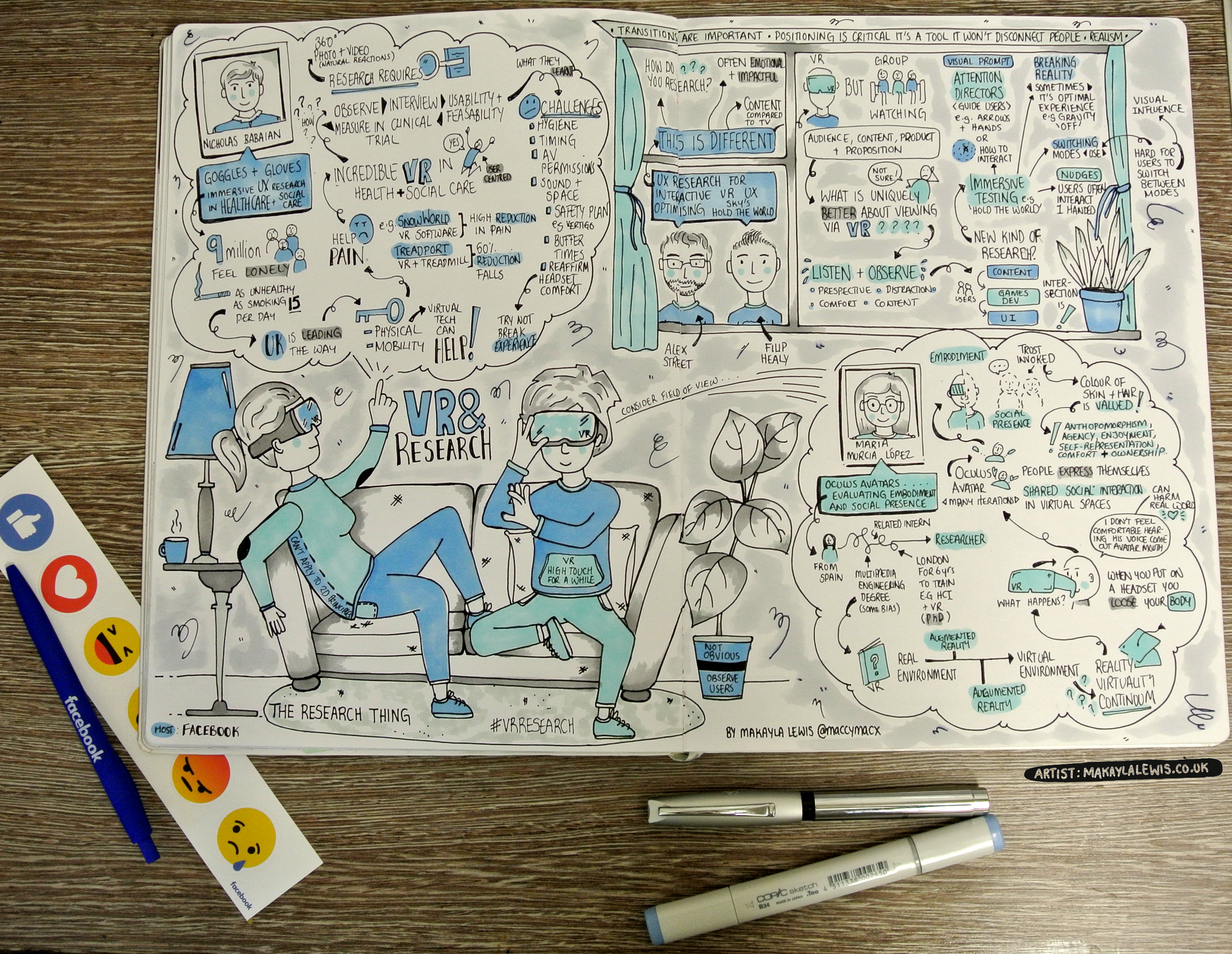 Sketchnotes from The Research Thing 'VR & Research' feat. Nicholas Babaian, Maria Murcia López, Filip Healy, and Alex Street hosted at Facebook London
