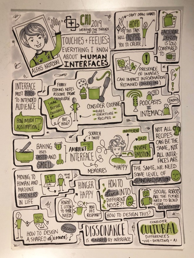 Sketchnotes from CHI 2019 conference opening keynote