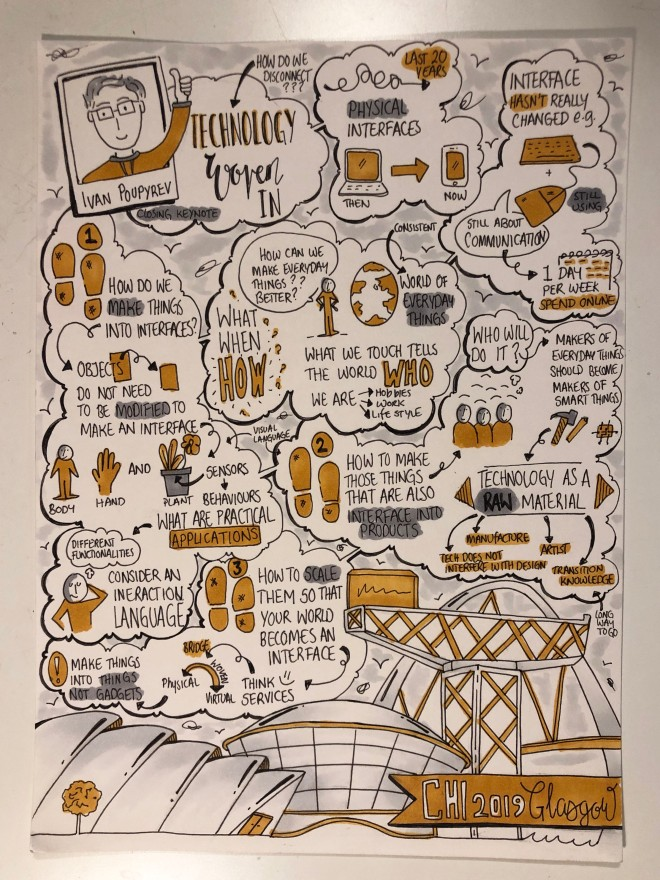 Sketchnotes from CHI 2019 conference closing keynote