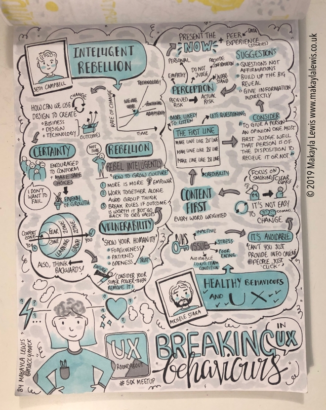 Sketchnotes from UX Roundabout 'Breaking Behaviours in UX - UX Roundabout #6 @ Big Radical'