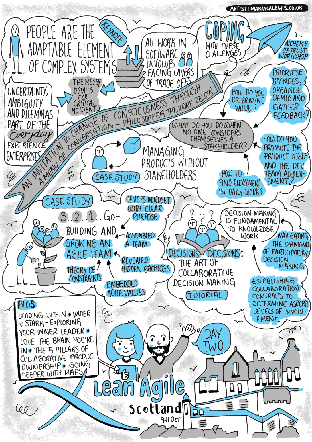 Sketchnotes from Lean Agile Scotland